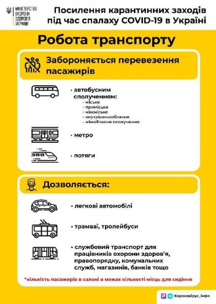 В мэрии Запорожья еще не приняли решения о запрете перевозки людей маршрутками и автобусами