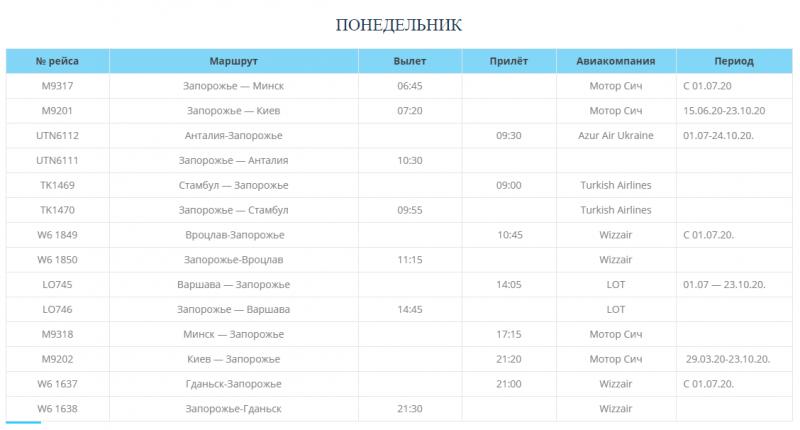 Из Запорожья запустили авиарейсы в Киев