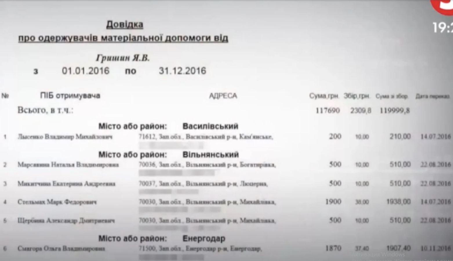 """Депутаты ПП """"Укроп"""" Гришин и Прасол задействованы в рейдерстве и схематозах, - расследование"""